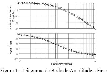 figura111