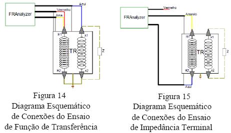 figura1415