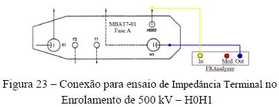 figura232