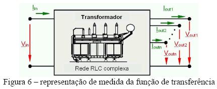 figura611