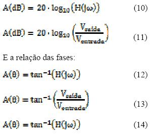 formula1011121314